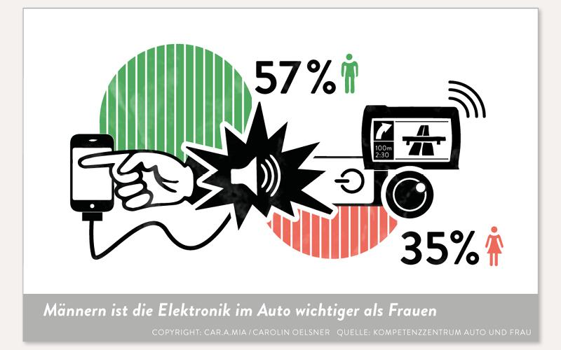 91_car-a-mia-infografik-oelsner2