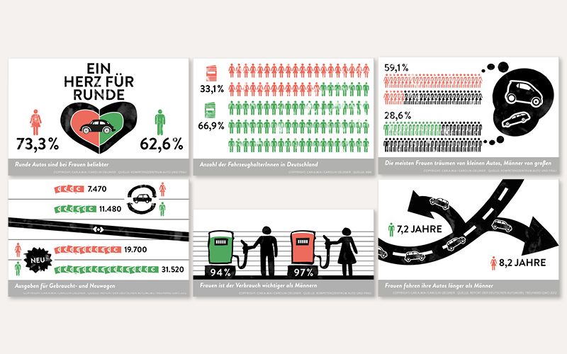 91_car-a-mia-infografik-oelsner5