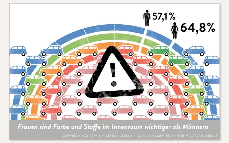 91_car-a-mia-infografik-oelsner6